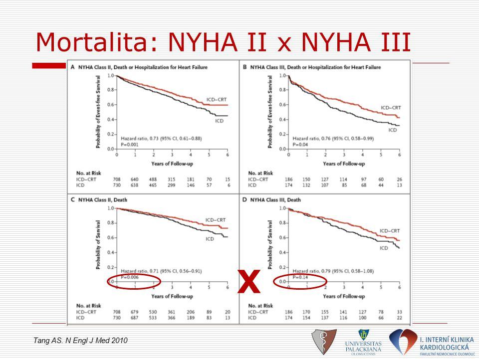 Mortalita: NYHA II x NYHA III
