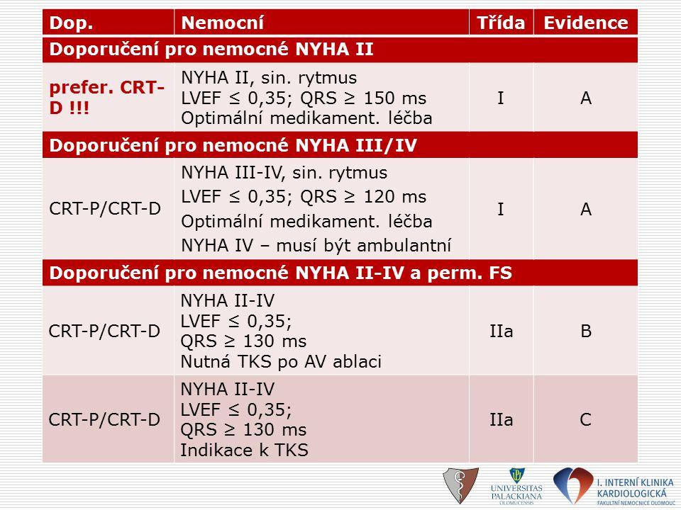 Dop. Nemocní. Třída. Evidence. Doporučení pro nemocné NYHA II. prefer. CRT-D !!! NYHA II, sin. rytmus.