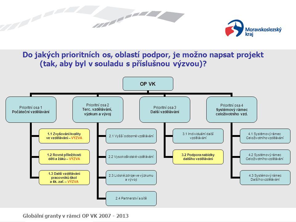 Do jakých prioritních os, oblastí podpor, je možno napsat projekt (tak, aby byl v souladu s příslušnou výzvou)
