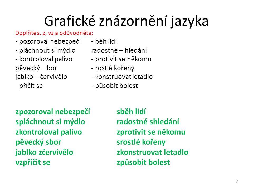 Grafické znázornění jazyka