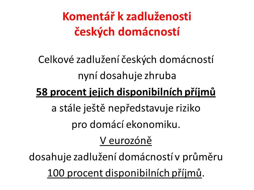 Komentář k zadluženosti českých domácností