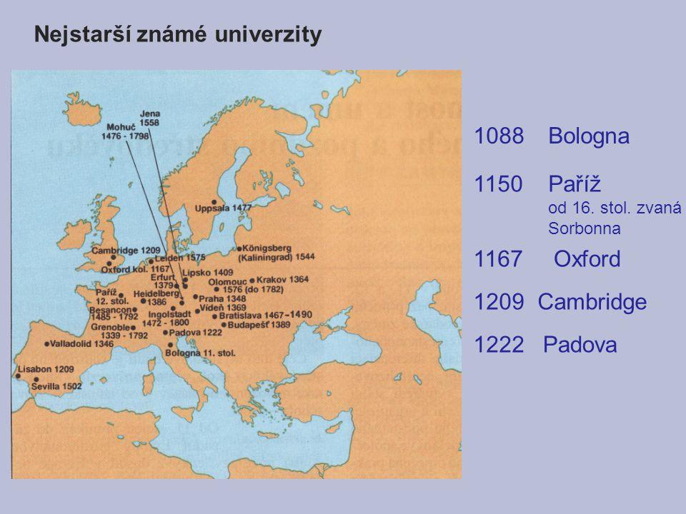 Nejstarší známé univerzity