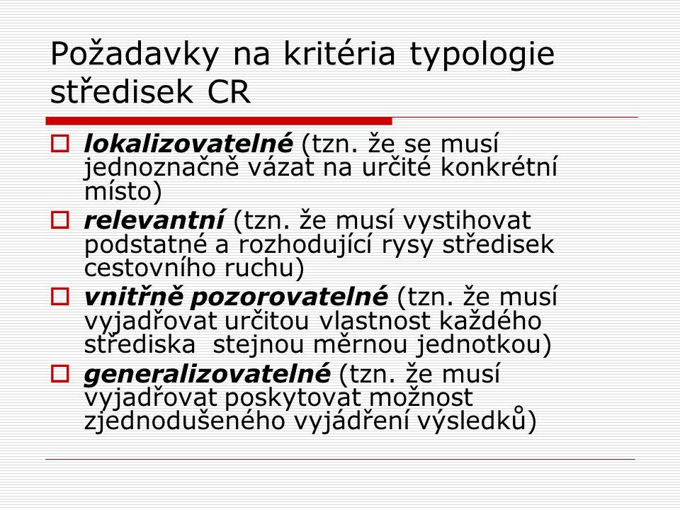 Požadavky na kritéria typologie středisek CR