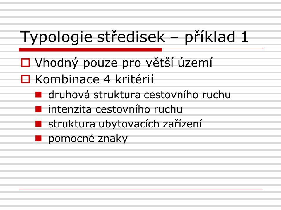 Typologie středisek – příklad 1