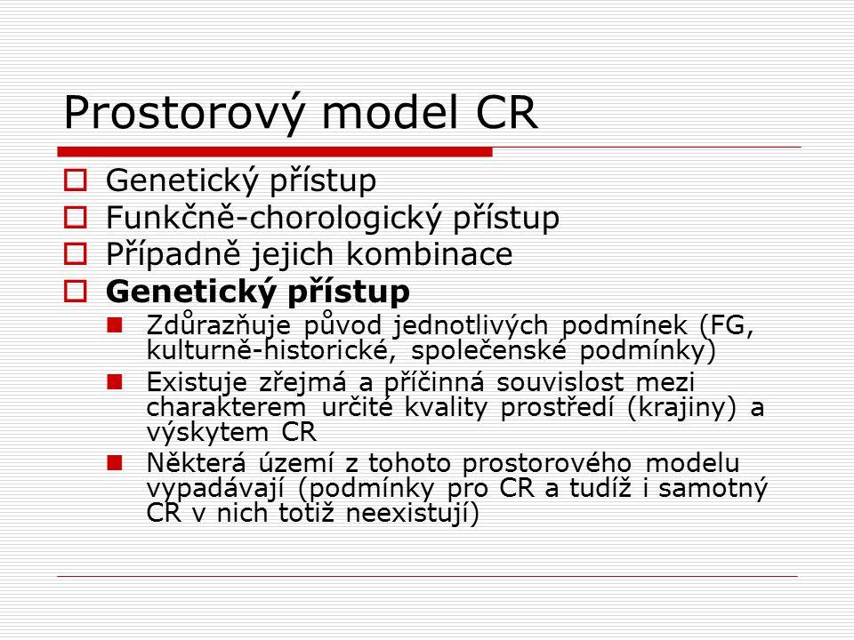 Prostorový model CR Genetický přístup Funkčně-chorologický přístup