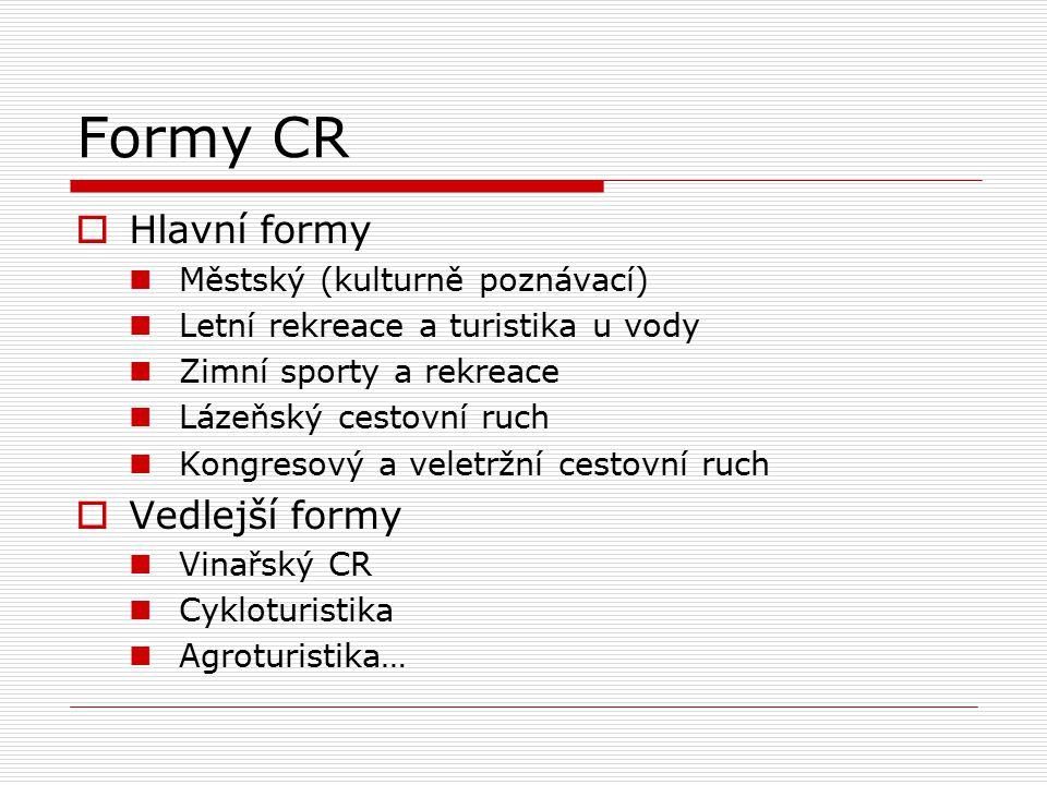 Formy CR Hlavní formy Vedlejší formy Městský (kulturně poznávací)