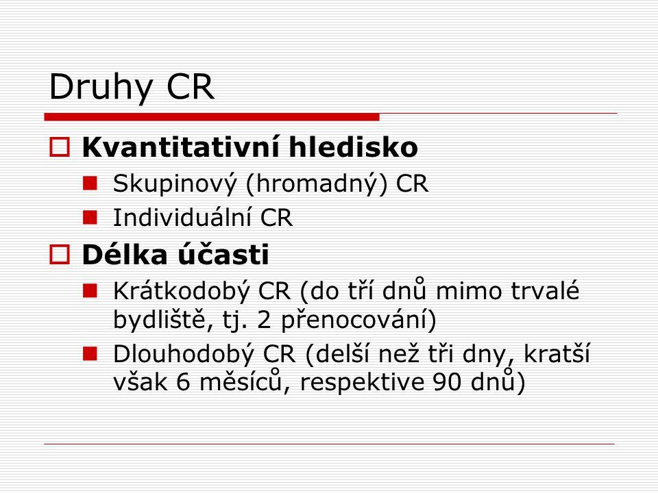 Druhy CR Kvantitativní hledisko Délka účasti Skupinový (hromadný) CR