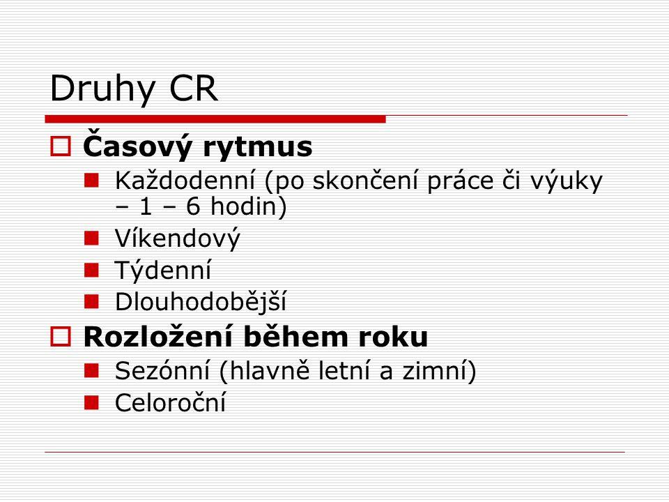 Druhy CR Časový rytmus Rozložení během roku