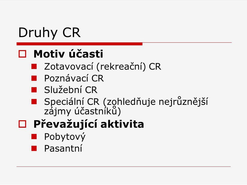 Druhy CR Motiv účasti Převažující aktivita Zotavovací (rekreační) CR