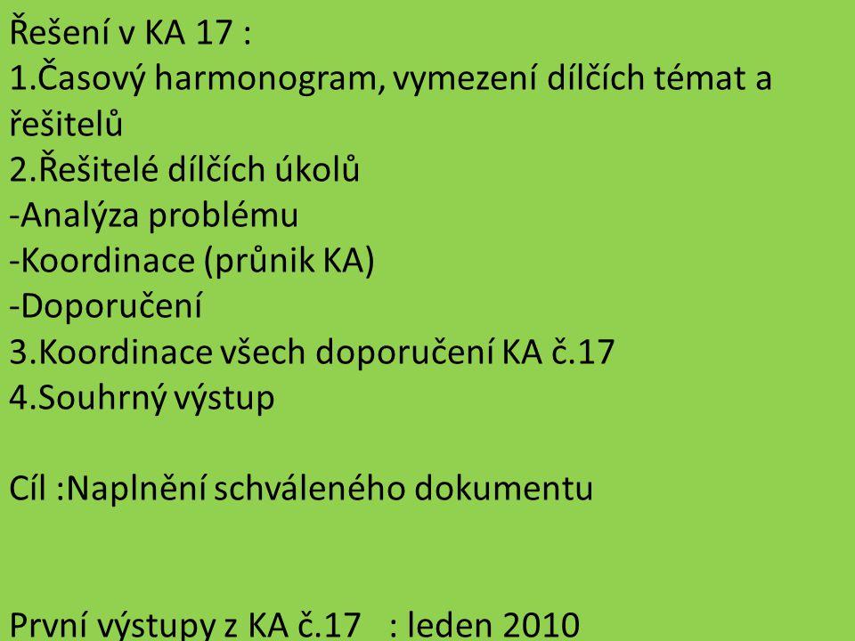 Řešení v KA 17 : 1.Časový harmonogram, vymezení dílčích témat a řešitelů. 2.Řešitelé dílčích úkolů.
