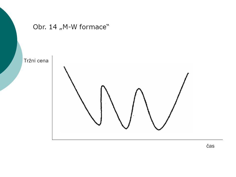 """Obr. 14 """"M-W formace"""