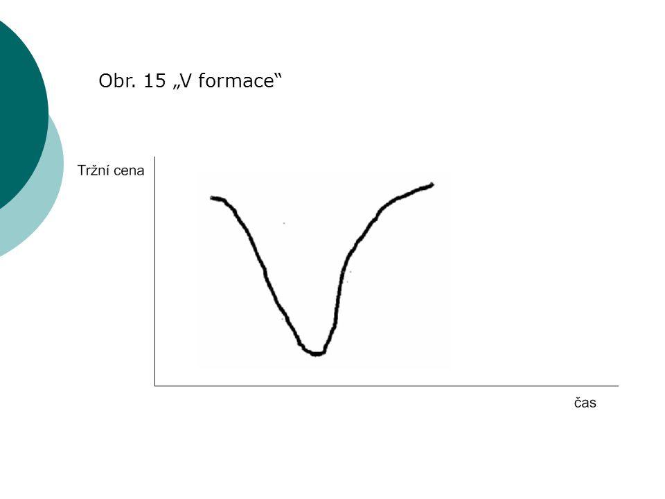 "Obr. 15 ""V formace"