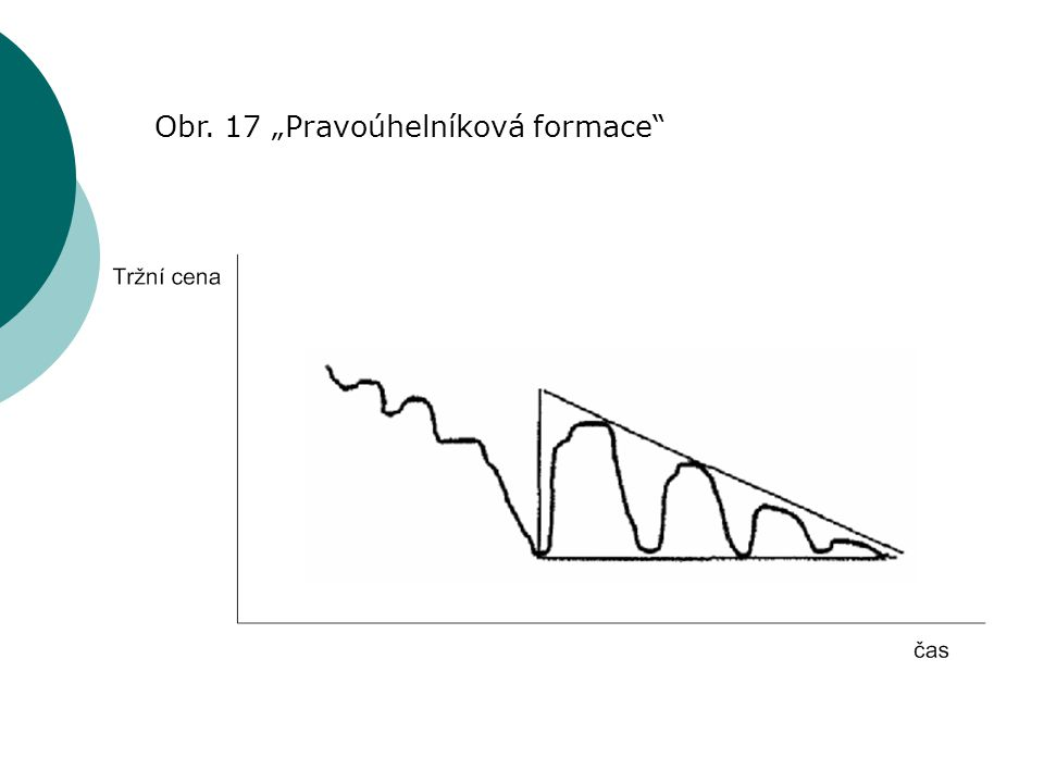 """Obr. 17 """"Pravoúhelníková formace"""