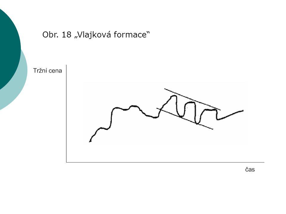 """Obr. 18 """"Vlajková formace"""