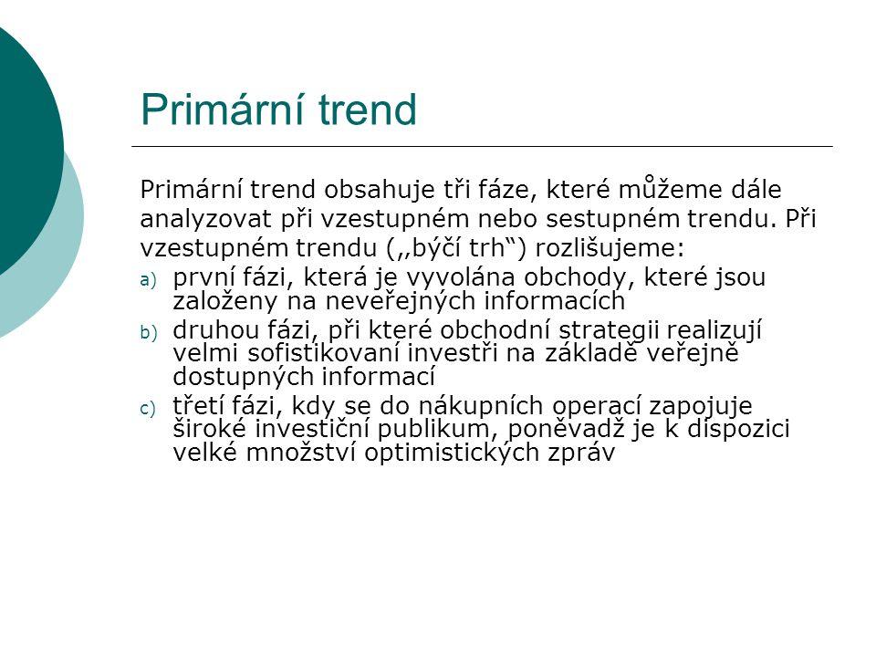 Primární trend Primární trend obsahuje tři fáze, které můžeme dále