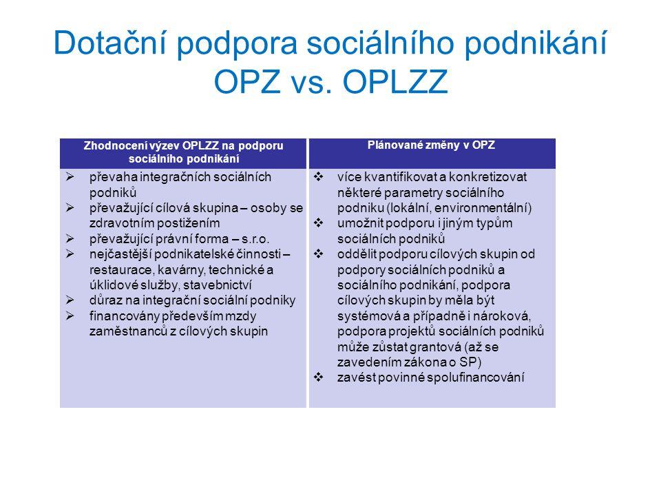 Dotační podpora sociálního podnikání OPZ vs. OPLZZ