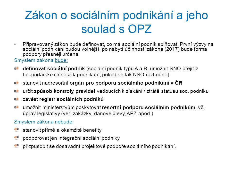 Zákon o sociálním podnikání a jeho soulad s OPZ