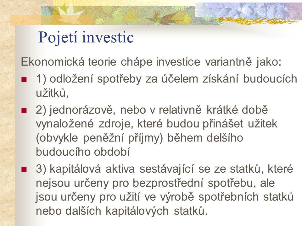Pojetí investic Ekonomická teorie chápe investice variantně jako: