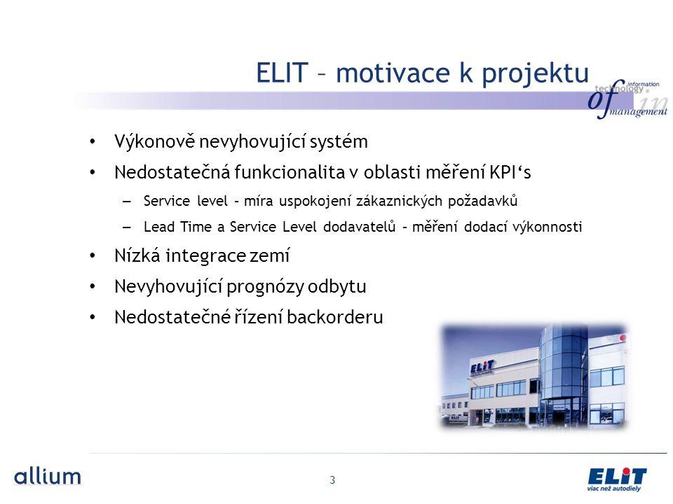 ELIT – motivace k projektu