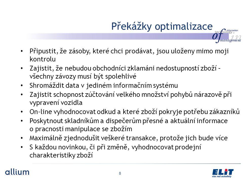 Překážky optimalizace