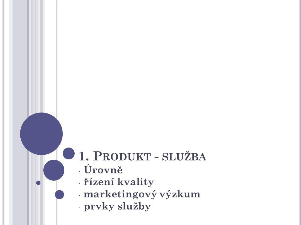 Úrovně řízení kvality marketingový výzkum prvky služby