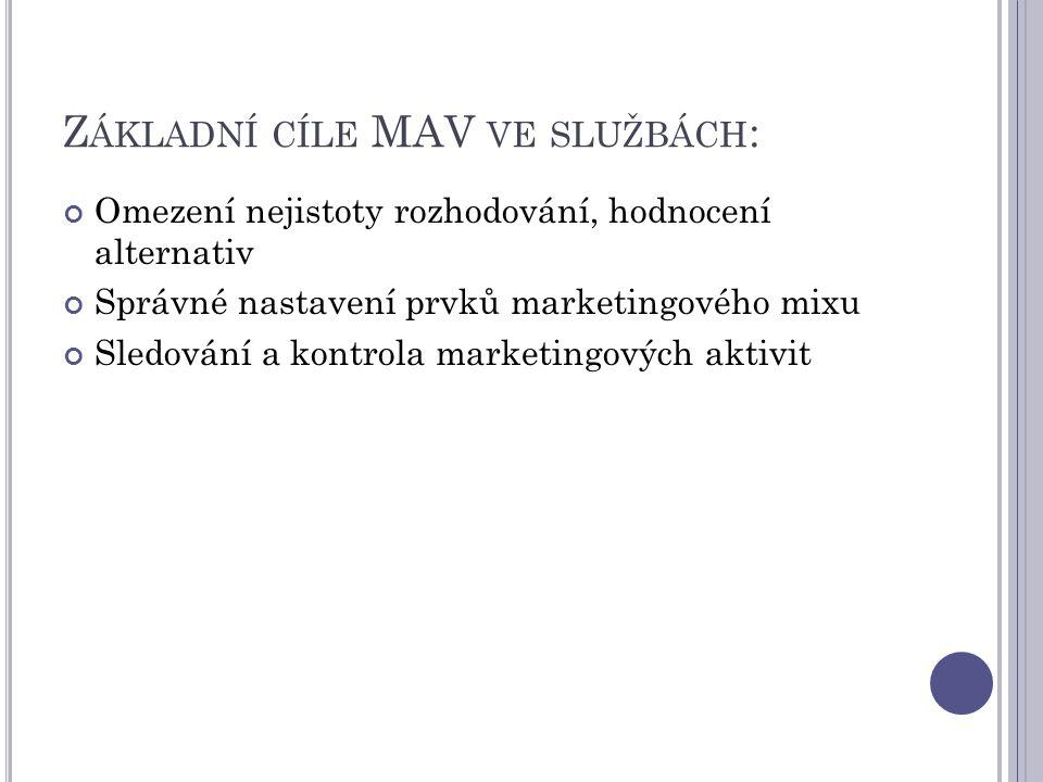 Základní cíle MAV ve službách: