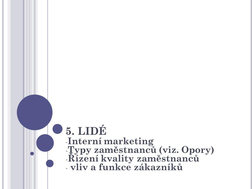 5. LIDÉ Interní marketing Typy zaměstnanců (viz. Opory)