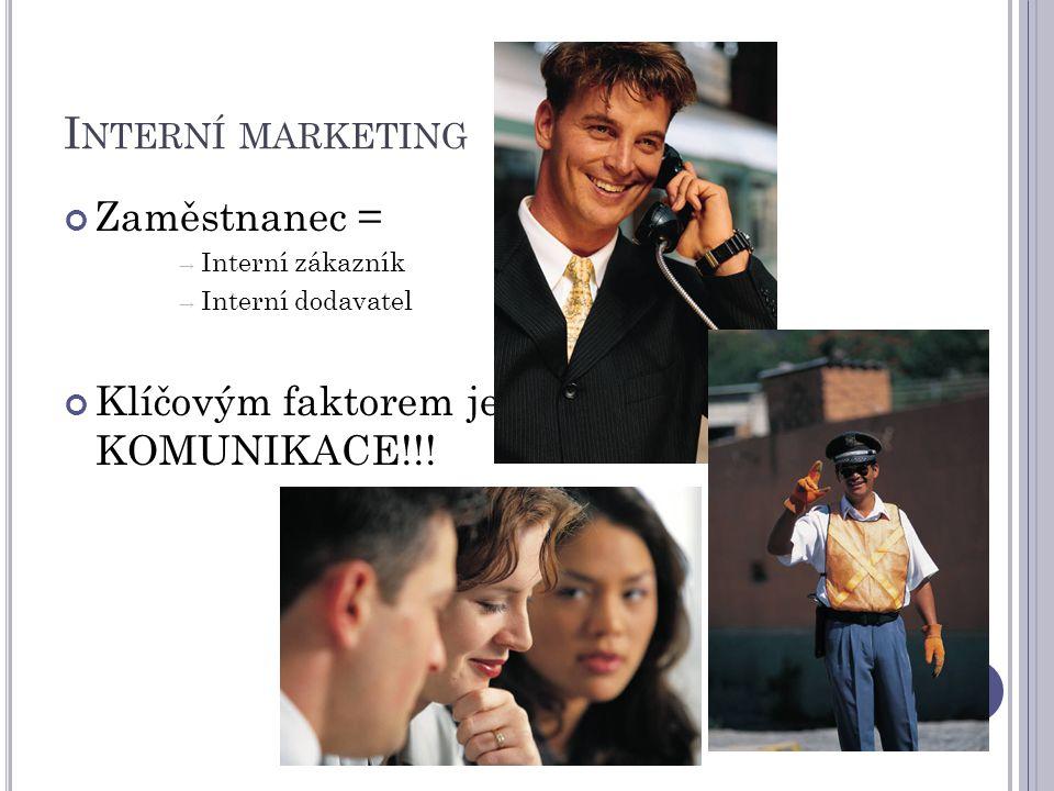 Interní marketing Zaměstnanec = Klíčovým faktorem je KOMUNIKACE!!!