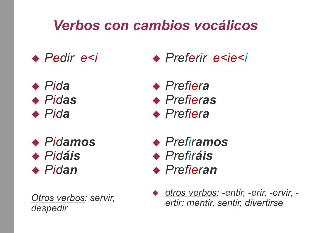 Verbos con cambios vocálicos