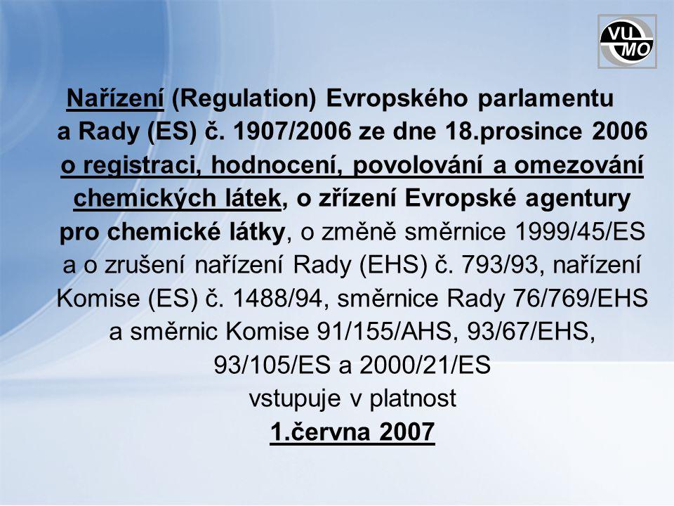 Nařízení (Regulation) Evropského parlamentu a Rady (ES) č