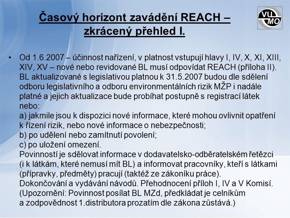 Časový horizont zavádění REACH – zkrácený přehled I.