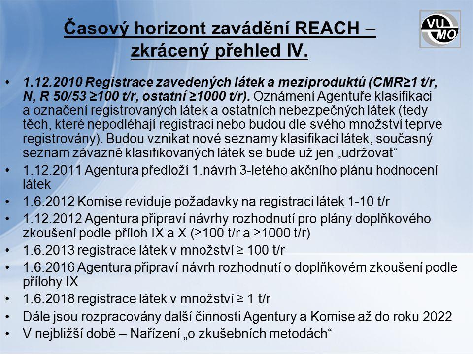 Časový horizont zavádění REACH – zkrácený přehled IV.