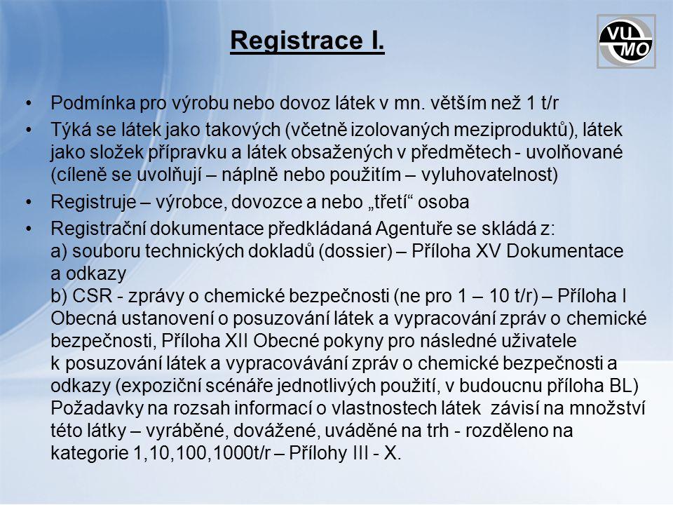 Registrace I. Podmínka pro výrobu nebo dovoz látek v mn. větším než 1 t/r.