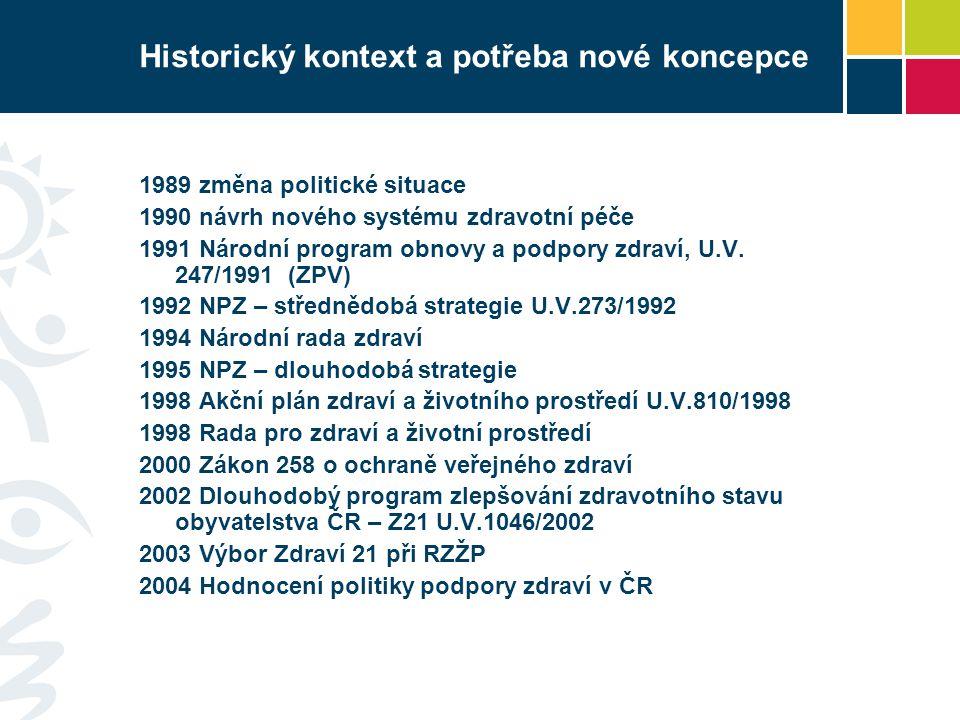 Historický kontext a potřeba nové koncepce