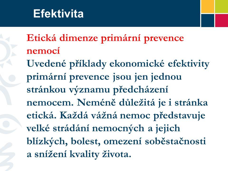 Efektivita Etická dimenze primární prevence nemocí