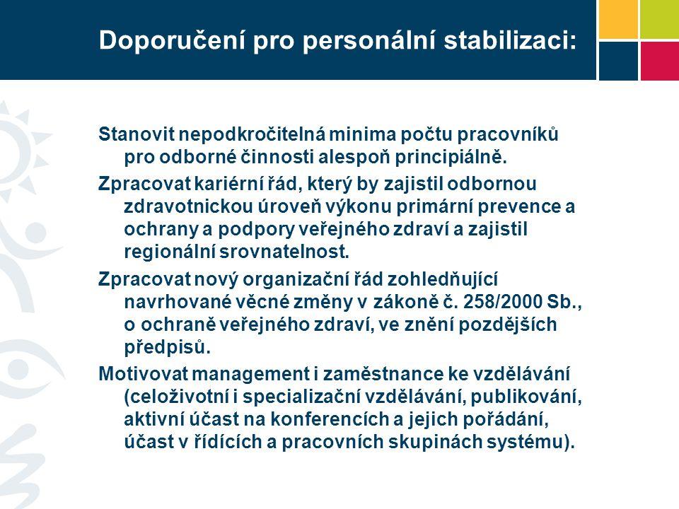 Doporučení pro personální stabilizaci: