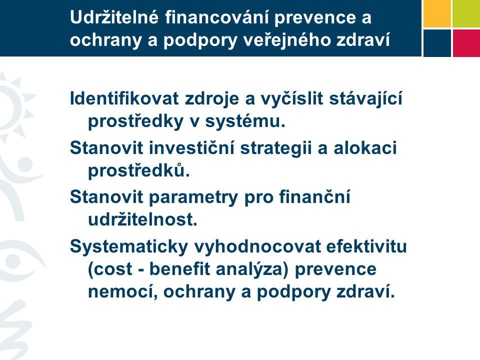 Udržitelné financování prevence a ochrany a podpory veřejného zdraví