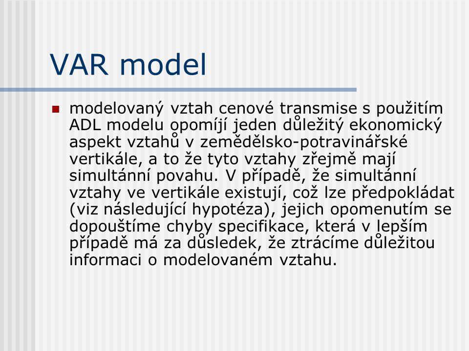 VAR model