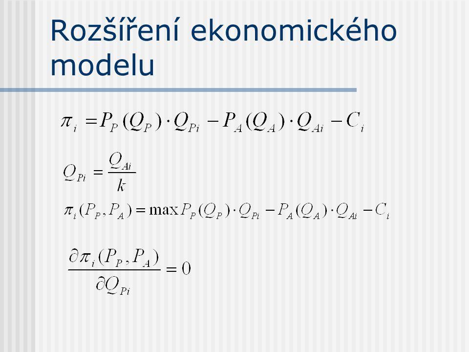 Rozšíření ekonomického modelu