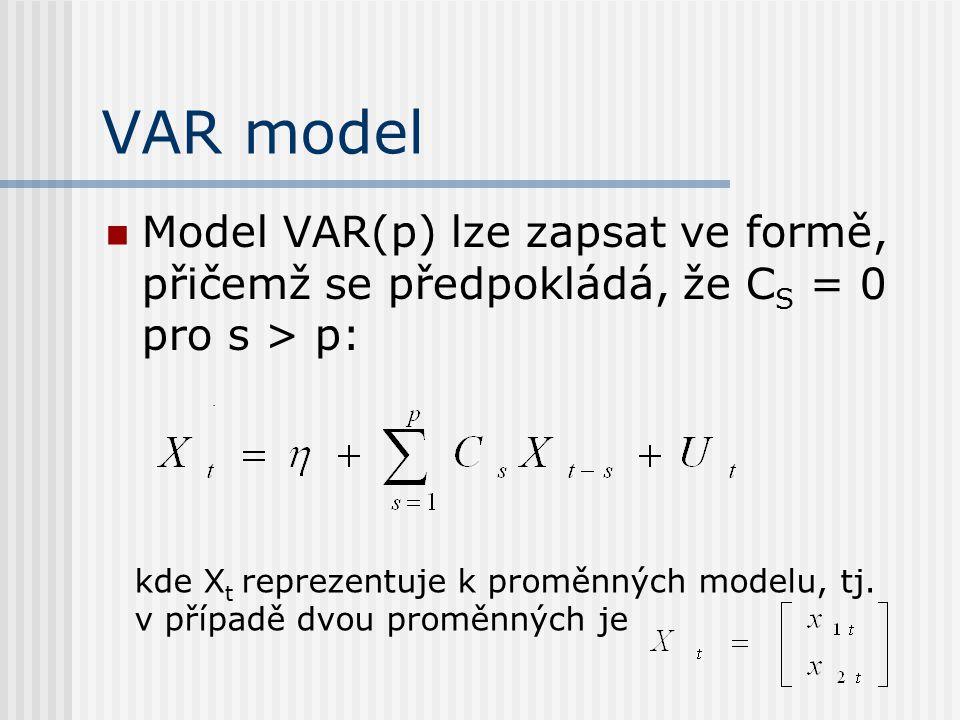 VAR model Model VAR(p) lze zapsat ve formě, přičemž se předpokládá, že CS = 0 pro s > p: .