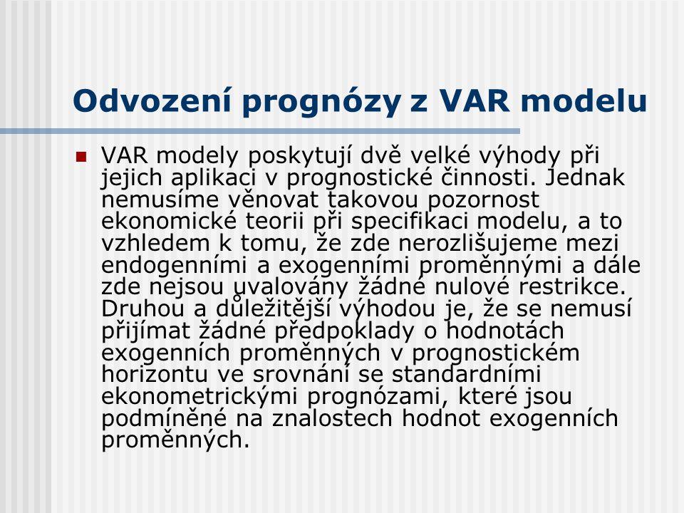 Odvození prognózy z VAR modelu
