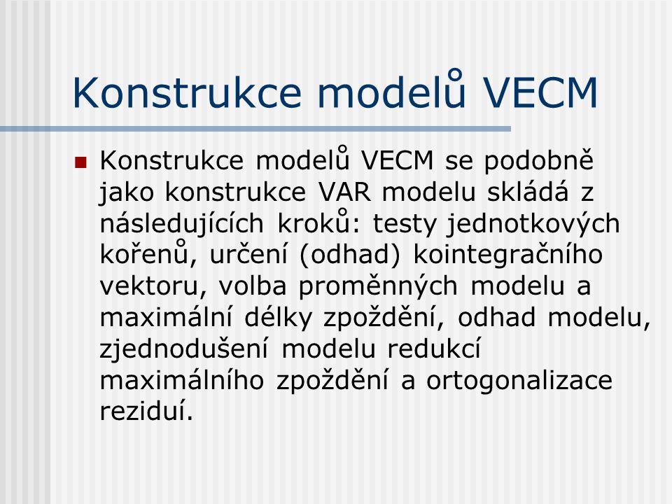 Konstrukce modelů VECM