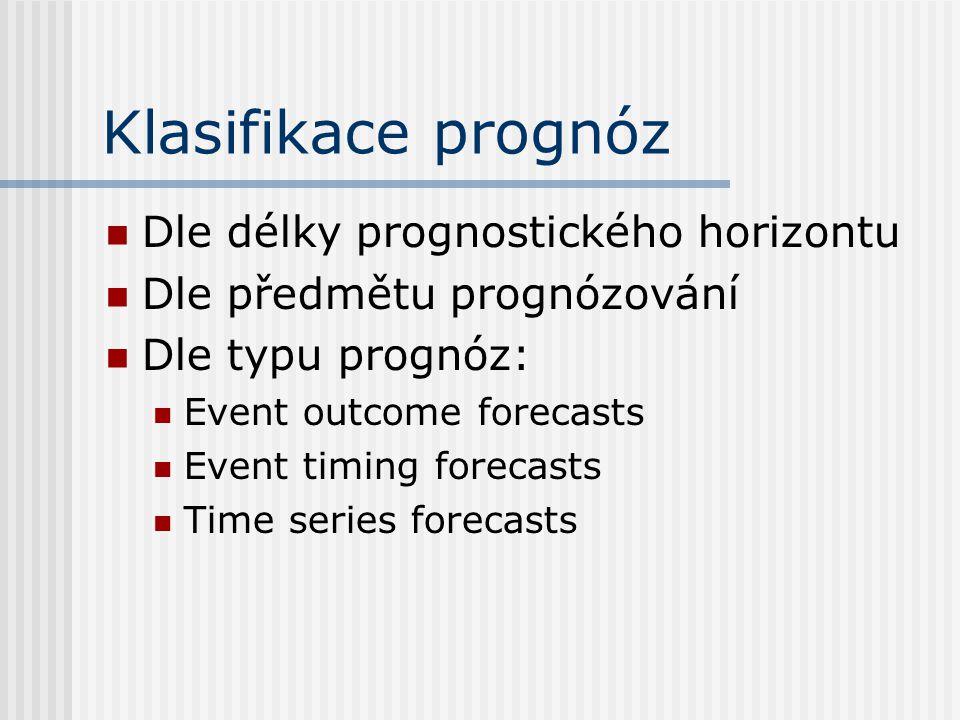 Klasifikace prognóz Dle délky prognostického horizontu