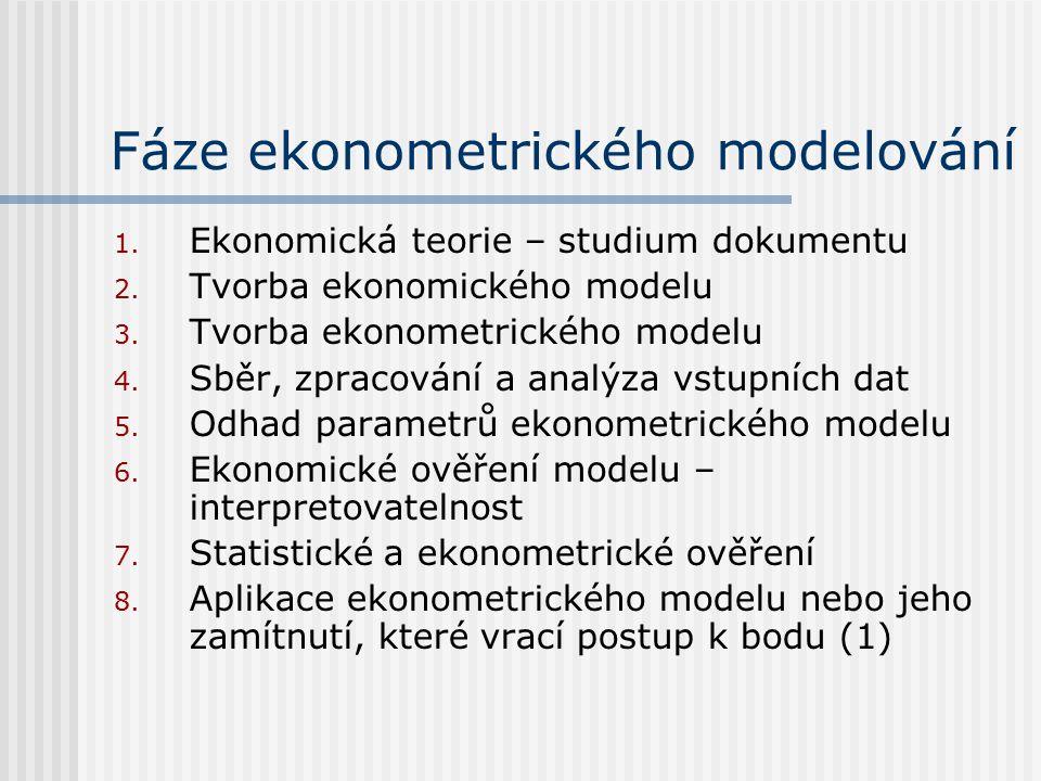 Fáze ekonometrického modelování