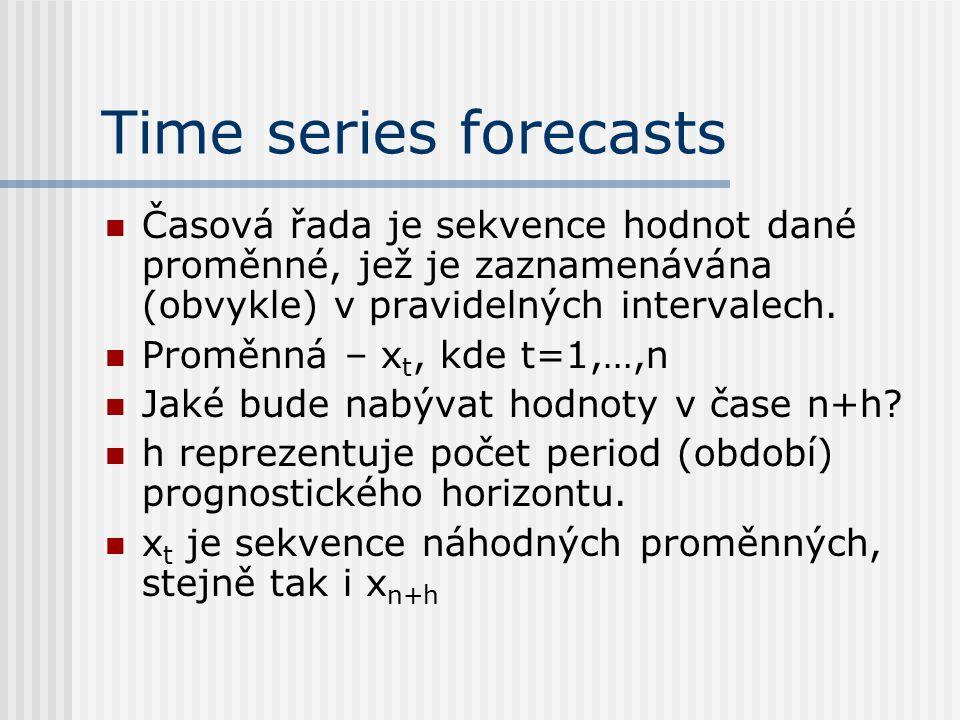 Time series forecasts Časová řada je sekvence hodnot dané proměnné, jež je zaznamenávána (obvykle) v pravidelných intervalech.