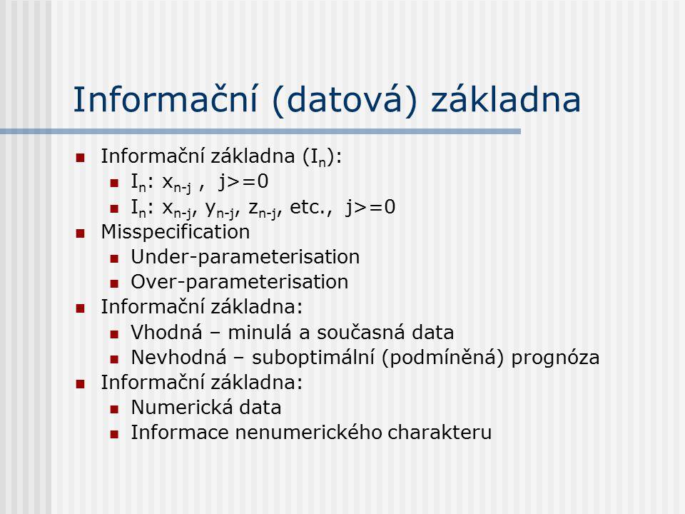 Informační (datová) základna