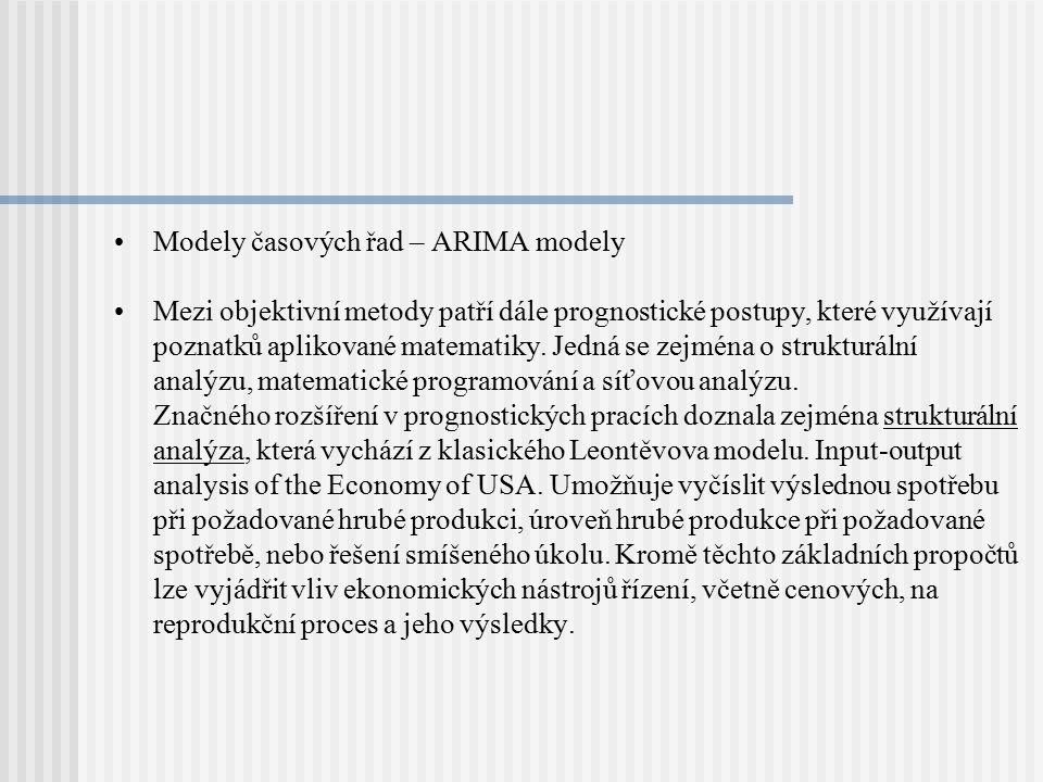 Modely časových řad – ARIMA modely