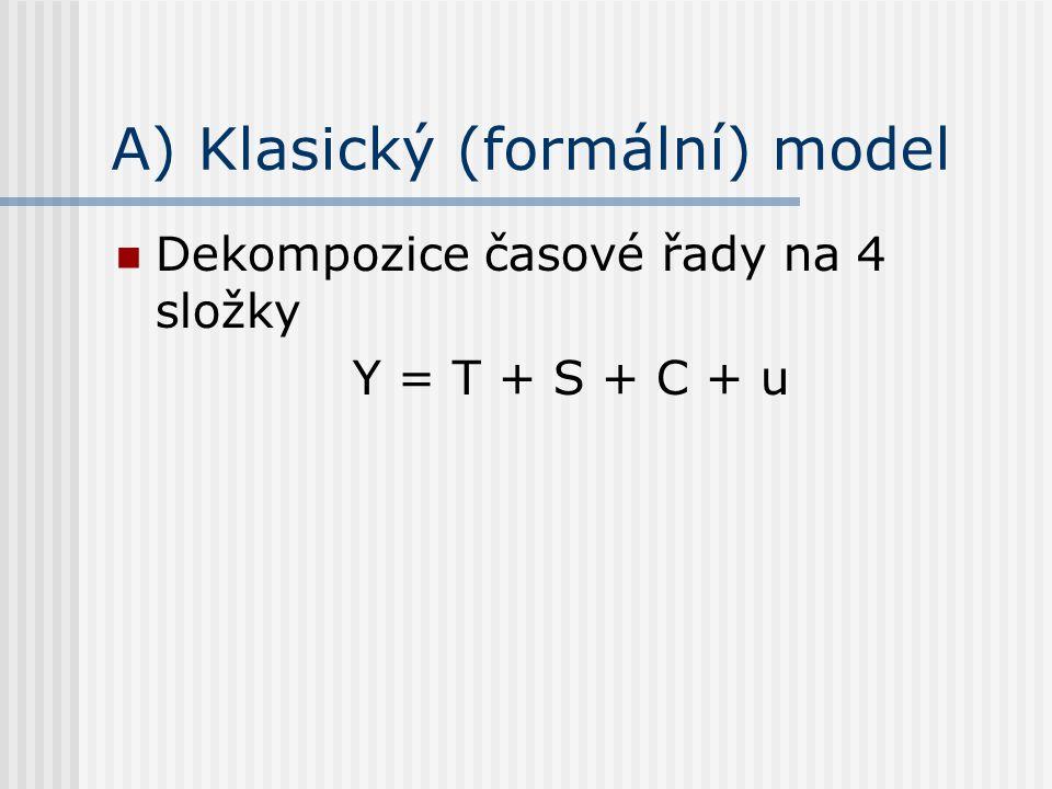 A) Klasický (formální) model