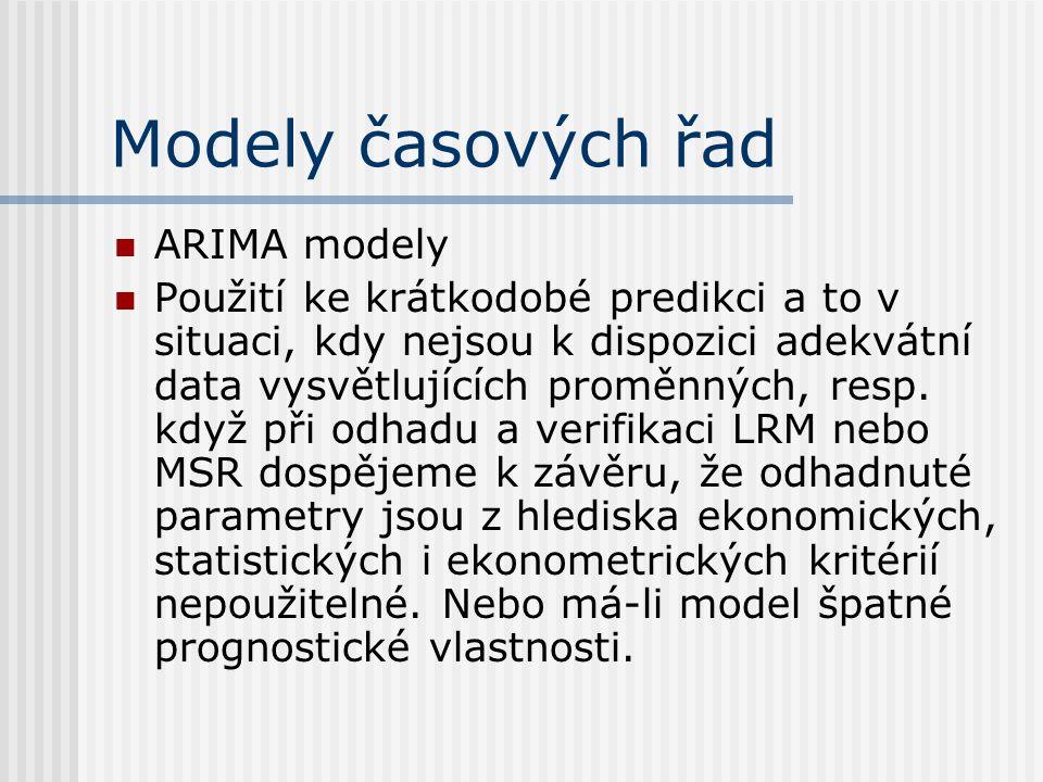 Modely časových řad ARIMA modely