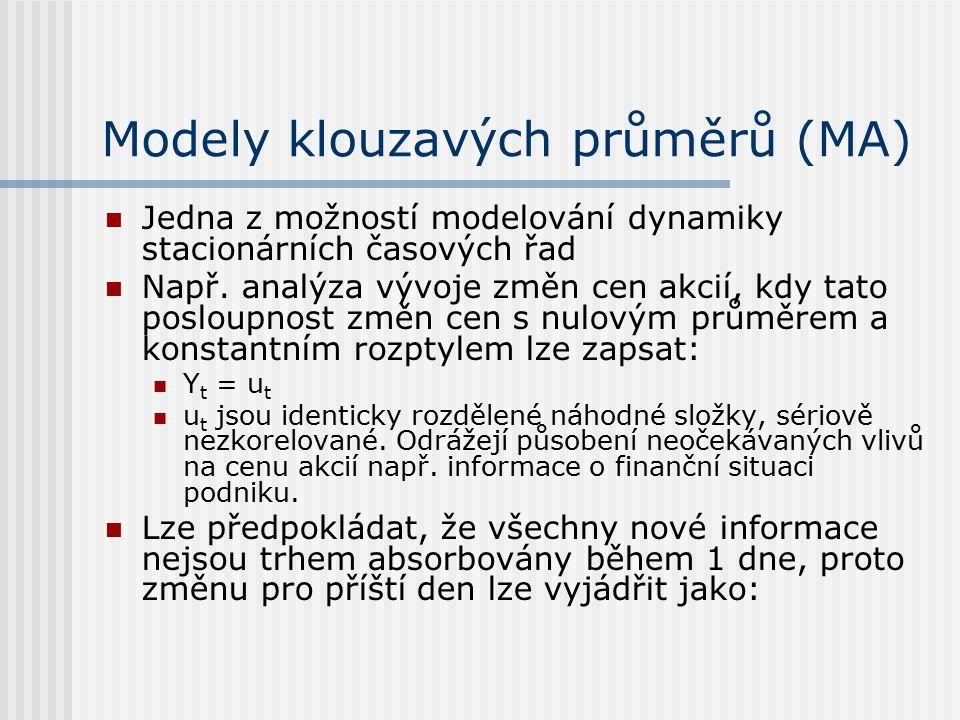 Modely klouzavých průměrů (MA)